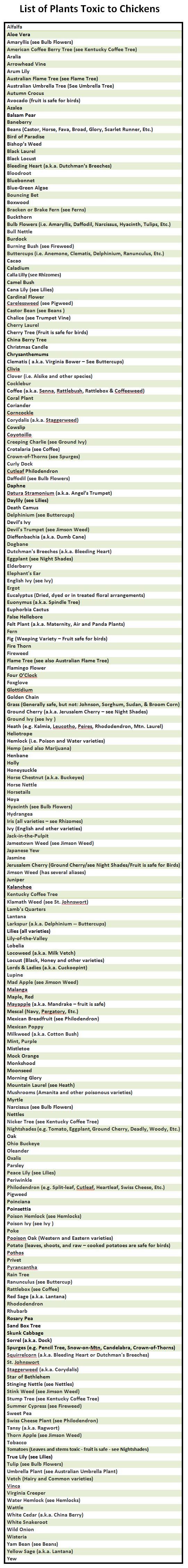 list of toxic plants